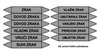 Slika CS-CJEVOVODI GRUPA 3 - ZRAK