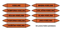 Slika CS-CJEVOVODI GRUPA 6 - KISELINE