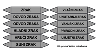 Picture of CS-CJ-03 - ZRAK - naljepnica 222x37 mm